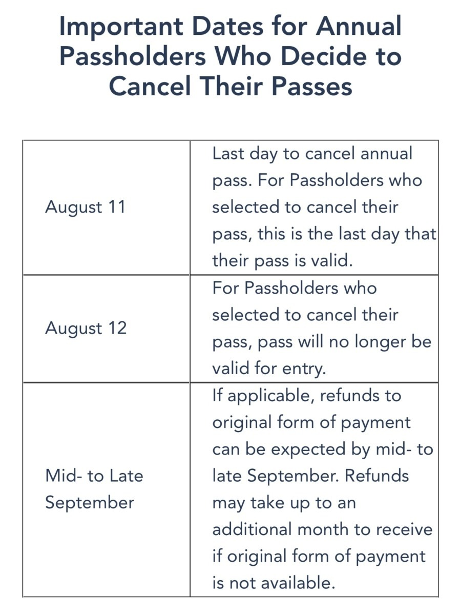 WDW Annual Passholder Reminders! August 11th Deadline! 2